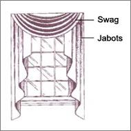 Image jabots